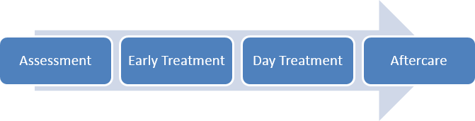 day-treatment-arrow